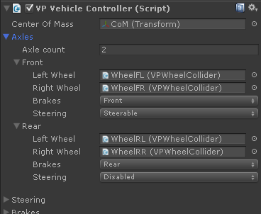 VP Vehicle Controller axles